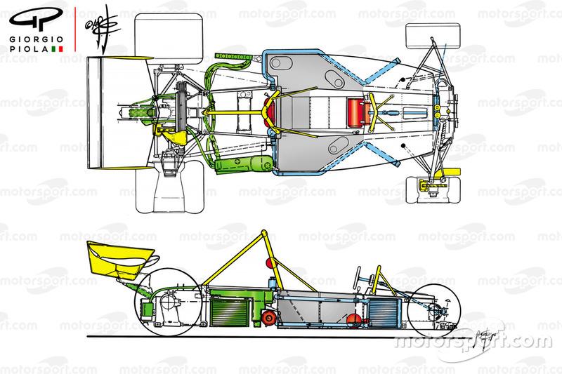 Ferrari 312T vista superior y lateral