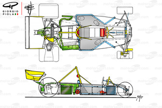 Схема Ferrari 312T: виды сверху и сбоку