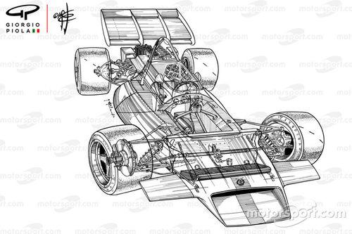 Formel 1 1971