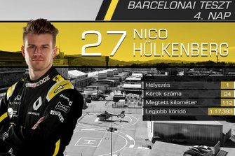 Ніко Хюлькенберг, Renault F1 Team