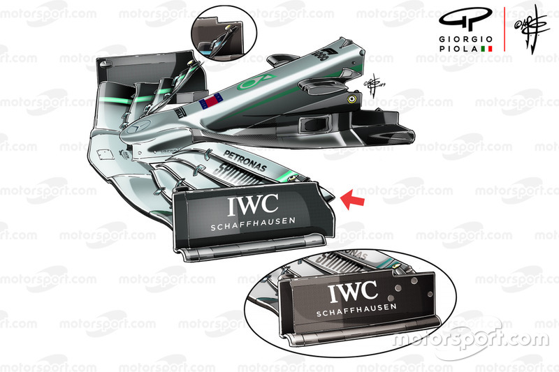 Comparación del endplate del Mercedes W10