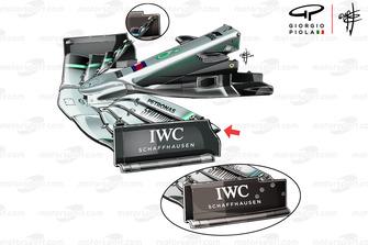Mercedes W10 confronto endplate ala anteriore