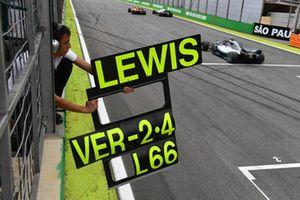 Pit board for Lewis Hamilton, Mercedes-AMG F1 W09