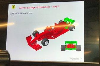 Slide sullo sviluppo della monoposto a Monza