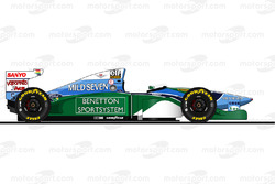 La Benetton B194 pilotée par Michael Schumacher en 1994<br/> Reproduction interdite, exclusivité Mot