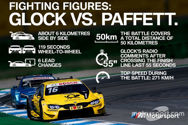 BMW - DTM, Glock vs. Paffett