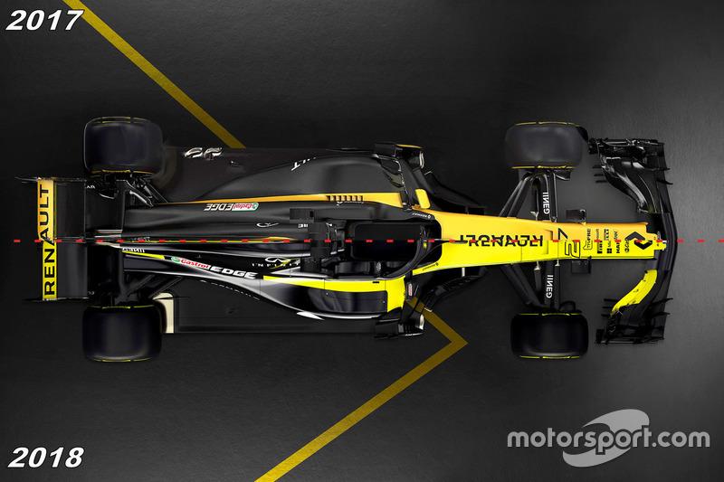 Renault RS18 vs. RS17: Vergleich