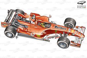 Ferrari 248 F1 (657) 2006 overview