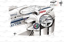 Sauber C37 side details