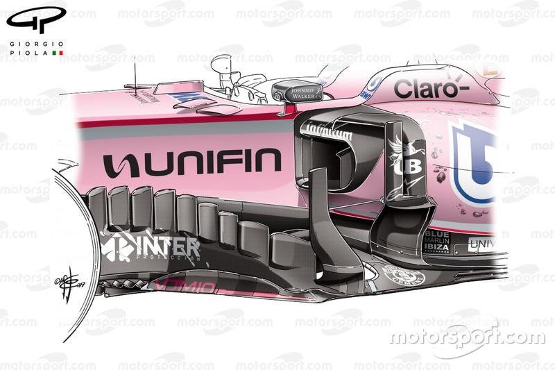 Dérives latérales de la Force India VJM10, GP du Mexique