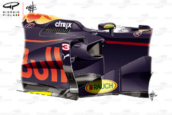 Red Bull RB13 bargeboards, Australian GP