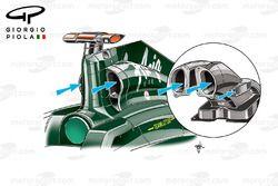 Lotus T128 double air intake, detailed