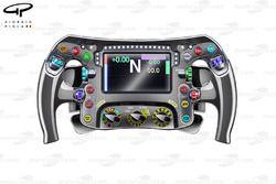 Mercedes W05, Rosberg's steering wheel, front view