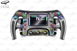 Vue de l'avant du volant de la Mercedes W05 de Rosberg