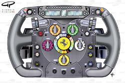 Volant de la Ferrari F138 (Alonso)