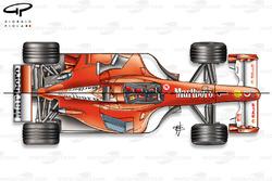 Comparaison des radiateurs de la Ferrari F2002 (653) et de la F2001
