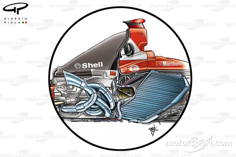 Ferrari F2004, telaio, motore, radiatore e cambio