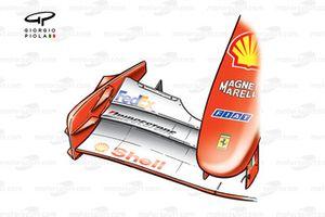 Ferrari F2001 front wing - three flaps