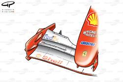 Aileron avant de la Ferrari F2001, trois flaps