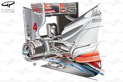 McLaren MP4-27 semi-coanda exhaust, red arrows show projected direction of the exhaust plume, blue arrows airflow moving around the sidepod