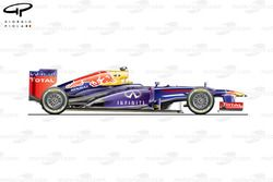Vue latérale de la Red Bull RB9, Malaisie