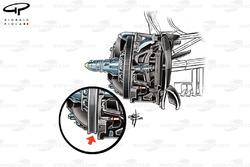 Передние тормоза Mercedes F1 W07. Во врезе новая модификация