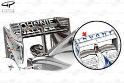 Aileron arrière avec des flaps d'inspiration tuberculeuse de la McLaren MP4-29 (comparaison avec l'aileron arrière de la Williams FW26 pour montrer que ces flaps ont été utilisés avant)