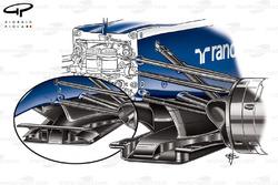 Williams FW32 Splitter