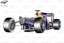 Châssis sans nez de la Red Bull RB5