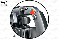 Ferrari F2012 DRS activation button on the rear of steering wheel