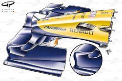 Renault R28 2008 Monaco front wing