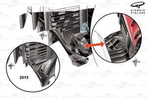 Закрылки и прорези на диффузоре Ferrari SF16-H