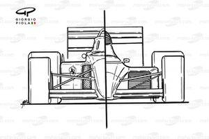 Сравнение Ferrari F1-89 (640) 1989 года и McLaren MP4/5
