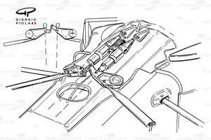 Ferrari F1-91 (642) 1991 front suspension detail