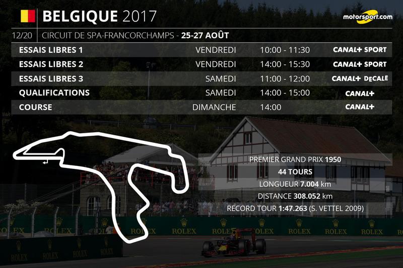 Les horaires du Grand Prix de Belgique