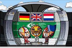 El GP de China 2017 de F1 según Los Minidrivers