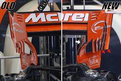 Сравнение задних антикрыльев McLaren MCL32