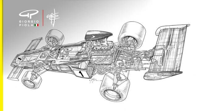Giorgio Piola: The most important F1 drawing in my life