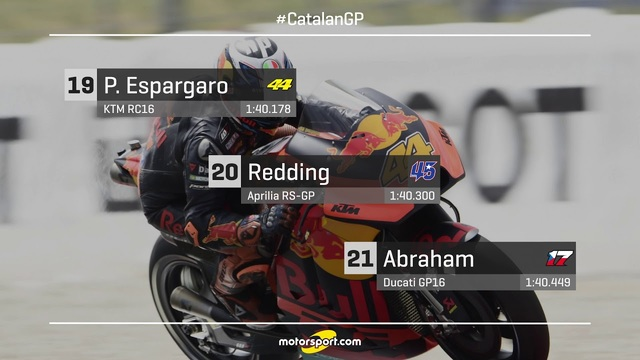 Starting grid MotoGP Catalunya 2018