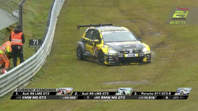24h Nurburgring - VW Golf Crash