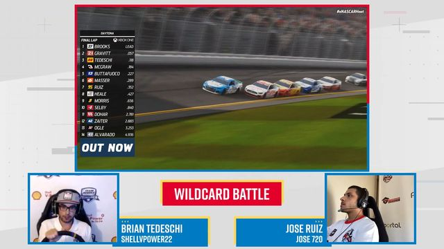 eNHPL Xbox Race Recap: Wild Card Event at Daytona International Speedway