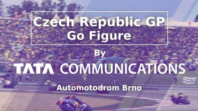 Go Figure: MotoGP Czech Republic GP