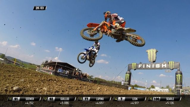 Highlight – MXGP of Switzerland