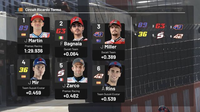 MotoGP Starting Grid: Valencian Grand Prix