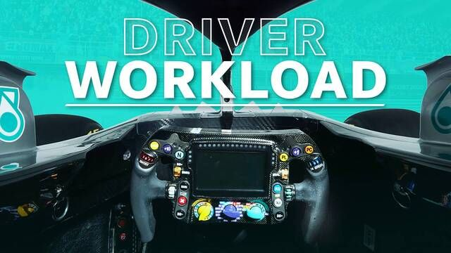 What is an F1 Driver's Workload Like During a Lap?