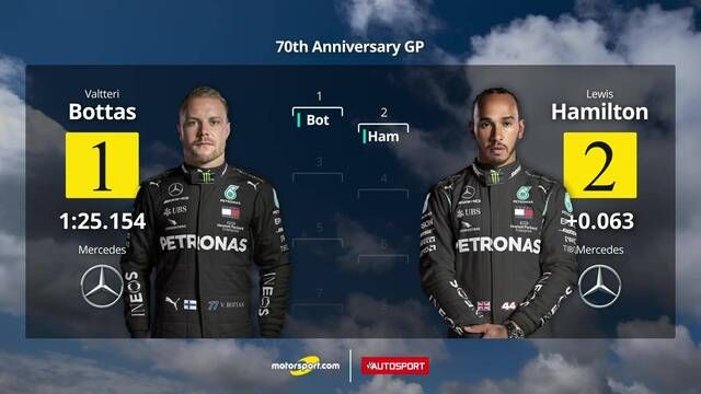 Starting Grid for the 70th Anniversary GP