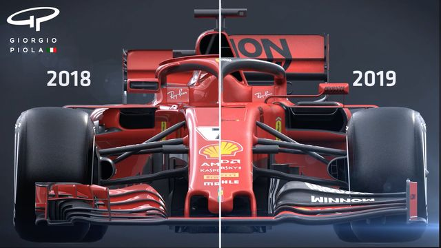 Comparativa Ferrari F1 2018 vs 2019