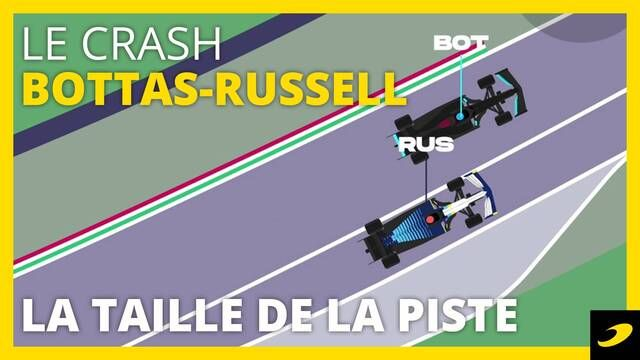 Russell vs Bottas : la largeur de la piste à l'endroit du crash