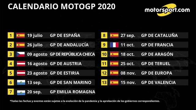 Calendario modificado de MotoGP 2020