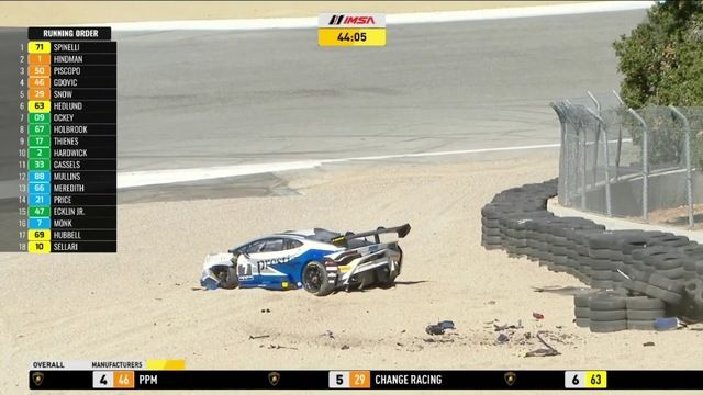Accidente de Sheena Monk en Laguna Seca